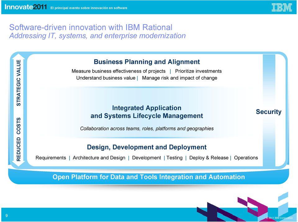 Integrated Application and Systems Lifecycle Management Collaboration across teams, roles, platforms and geographies Design, Development and