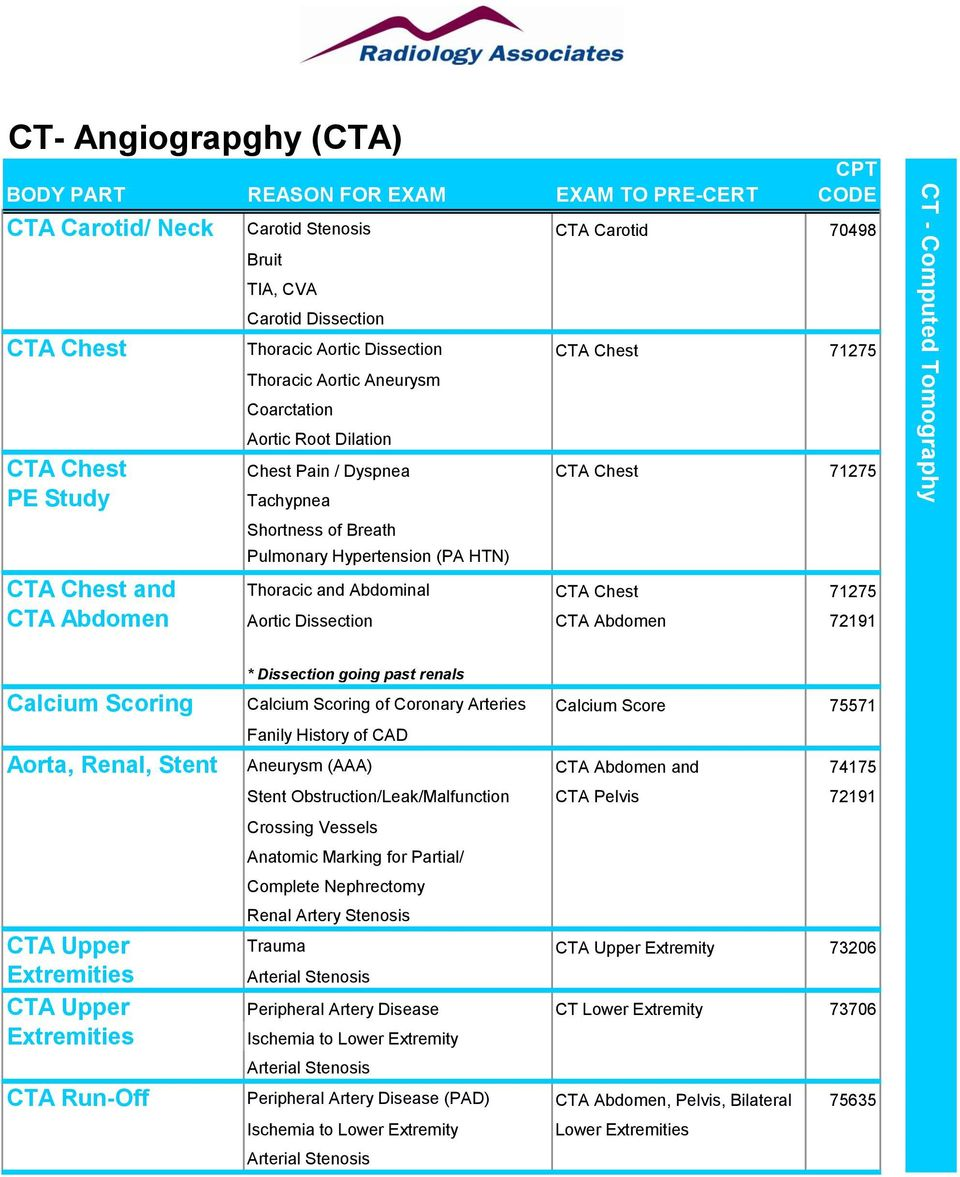 Renal Ultrasound Cpt Code 2018 Fillable Printable Forms