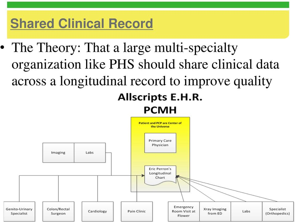 PHS should share clinical data across a