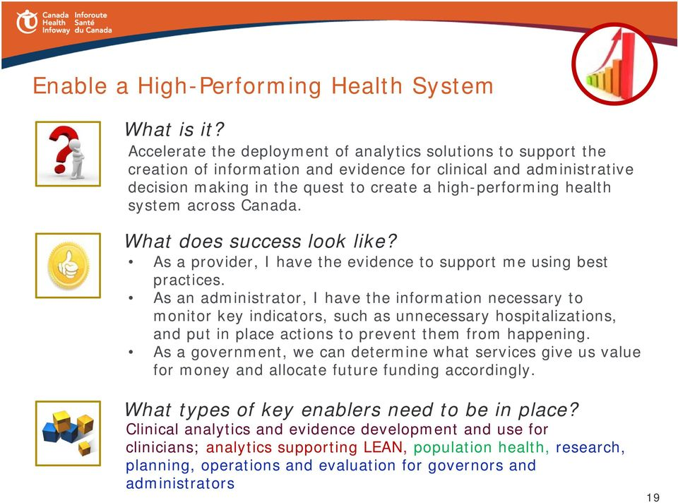 system across Canada. What does success look like? As a provider, I have the evidence to support me using best practices.