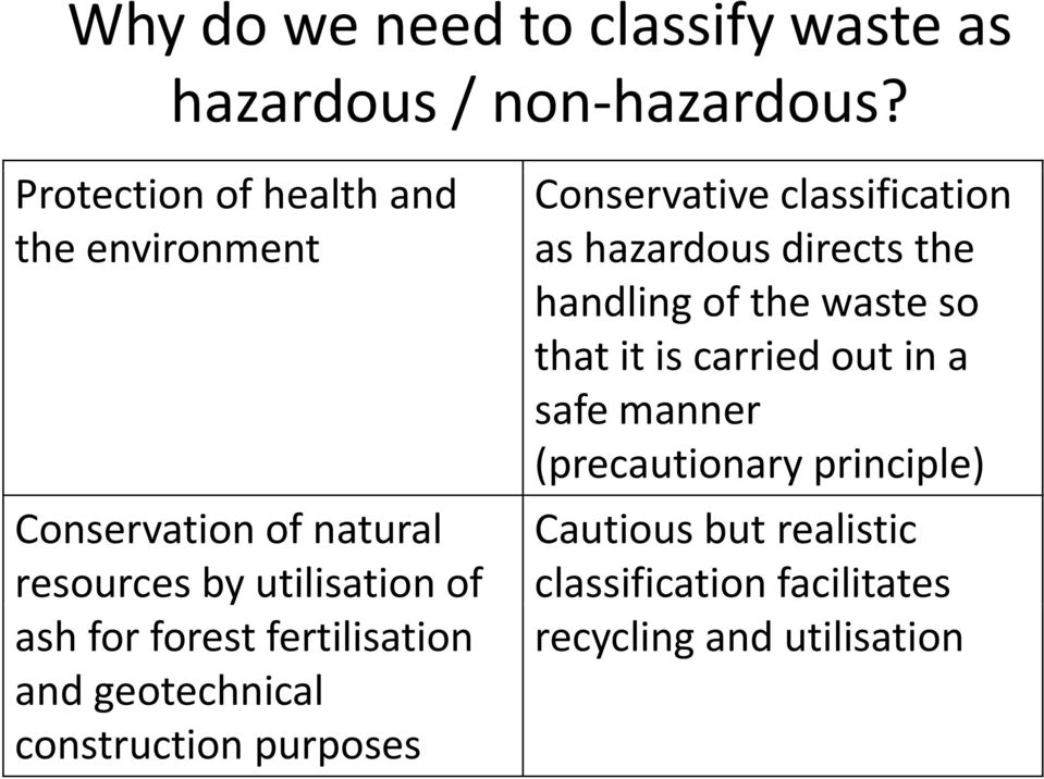 fertilisation and geotechnical construction purposes Conservative classification as hazardous directs the
