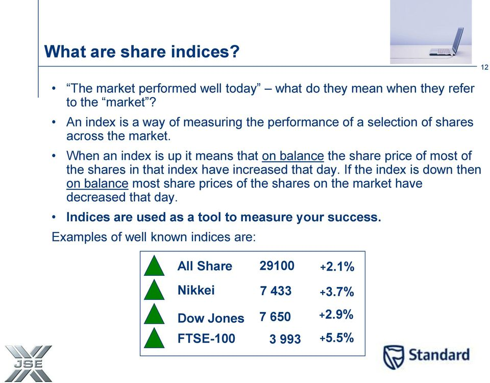 When an index is up it means that on balance the share price of most of the shares in that index have increased that day.