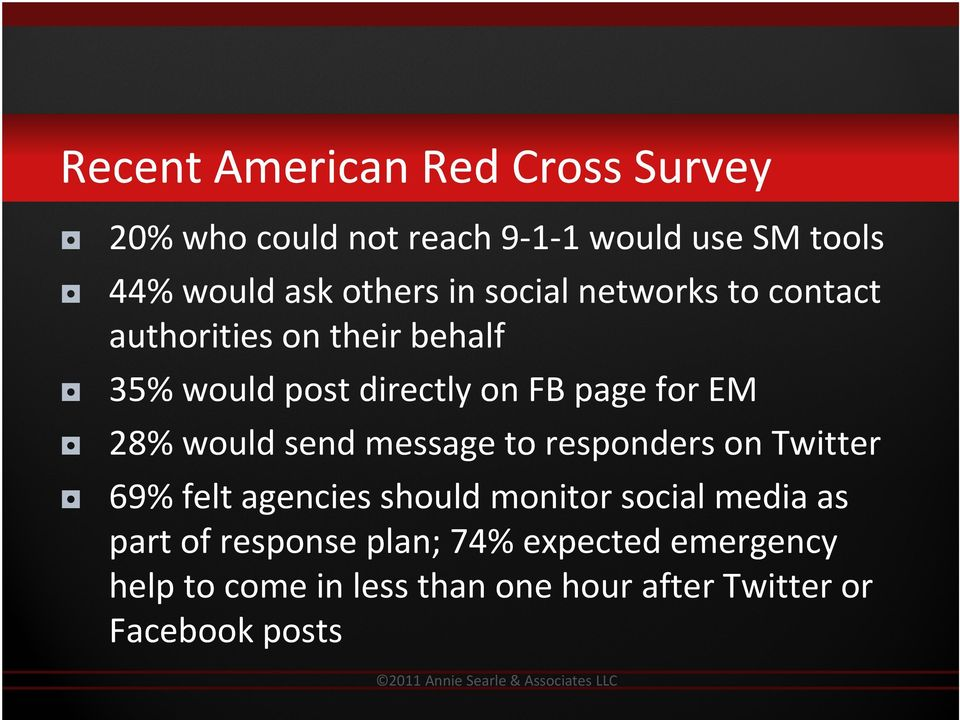 28% would send message to responders on Twitter 69% felt agencies should monitor social media as part