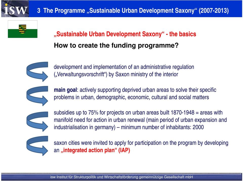 their specific problems in urban, demographic, economic, cultural and social matters subsidies up to 75% for projects on urban areas built 1870-1948 = areas with manifold need for action