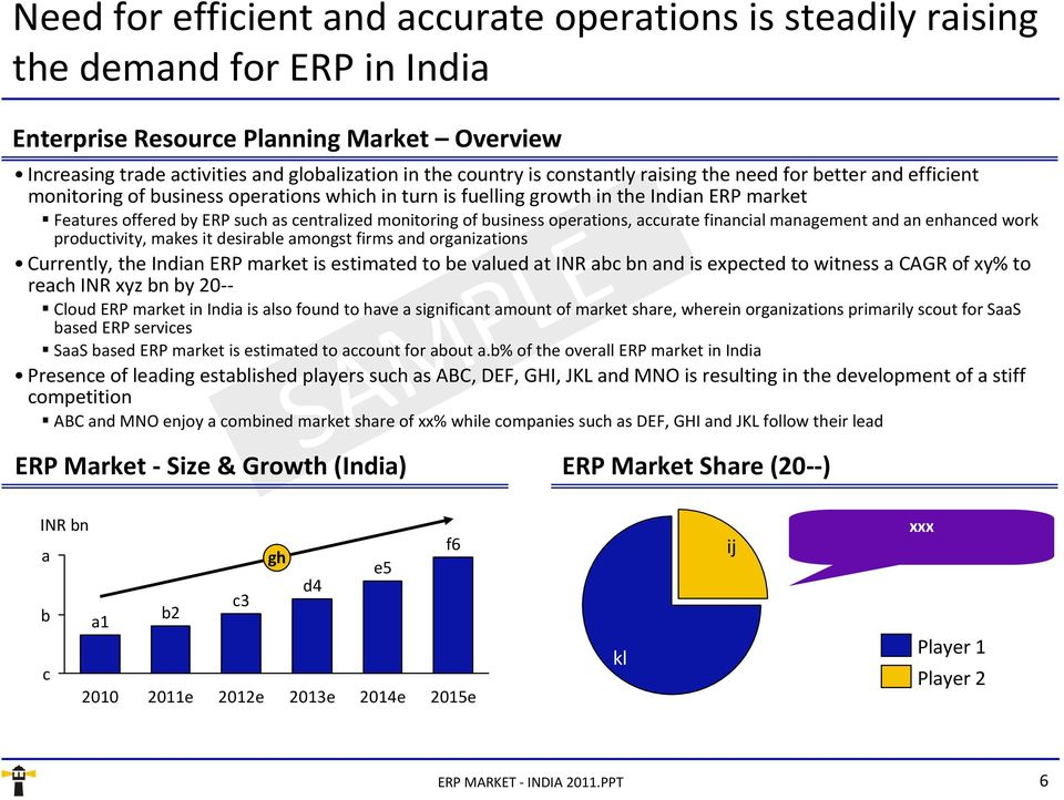 of business operations, accurate financial management and an enhanced work productivity, makes it desirable amongst firms and organizations Currently, the Indian ERP market is estimated to be valued