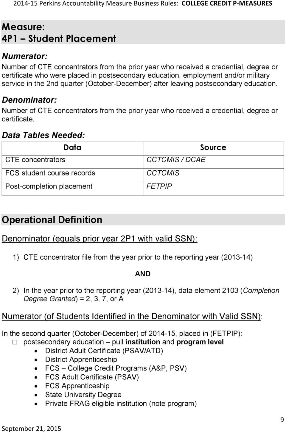 CTE concentrators FCS student course records Post-completion placement CCTCMIS / DCAE CCTCMIS FETPIP Denominator (equals prior year 2P1 with valid SSN): 1) CTE concentrator file from the year prior