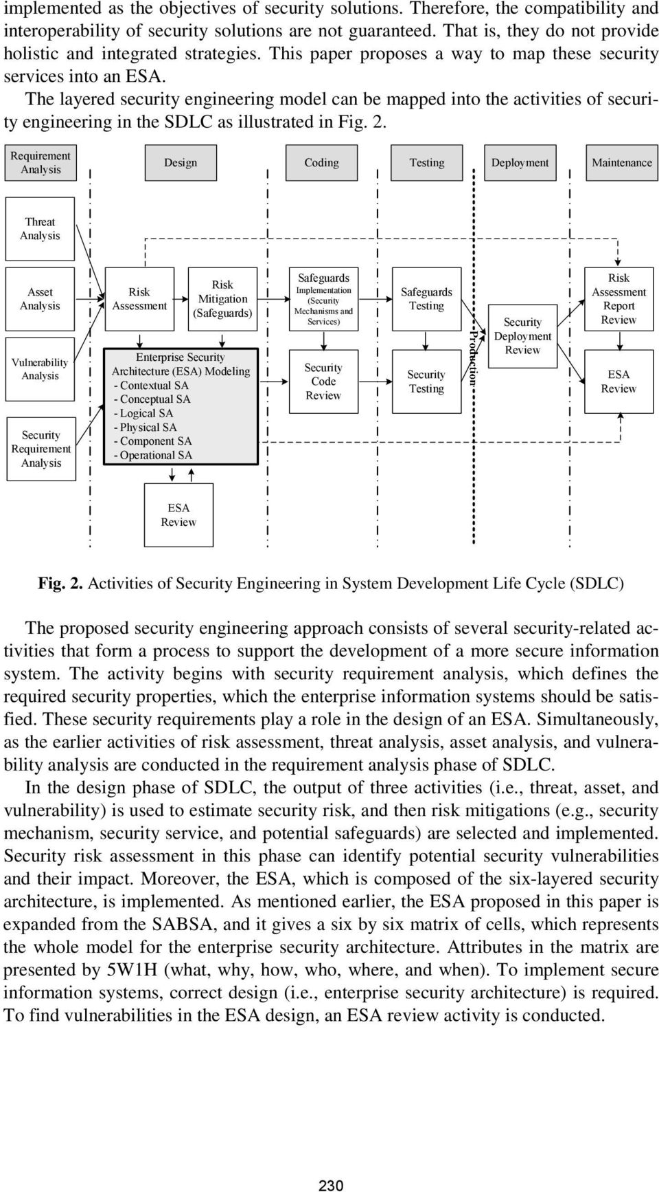 The layered security engineering model can be mapped into the activities of security engineering in the SDLC as illustrated in Fig. 2.