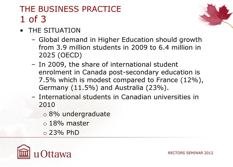 4 million in 2025 (OECD) In 2009, the share of international student enrolment in Canada post-secondary