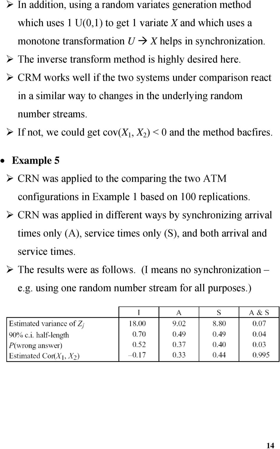 If ot, we could get cov(x 1, X ) < 0 ad the method bacfires. Example 5 CRN was applied to the comparig the two ATM cofiguratios i Example 1 based o 100 replicatios.