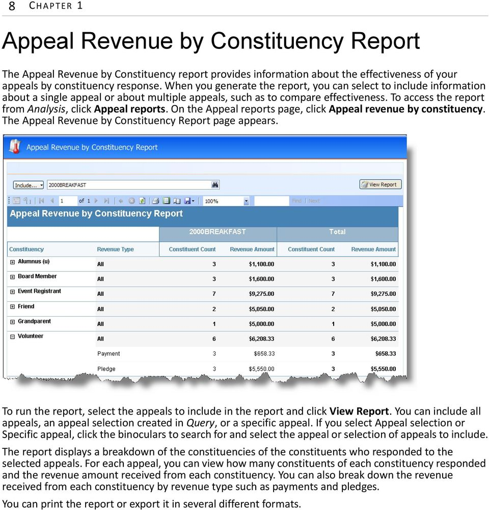 To access the report from Analysis, click Appeal reports. On the Appeal reports page, click Appeal revenue by constituency. The Appeal Revenue by Constituency Report page appears.