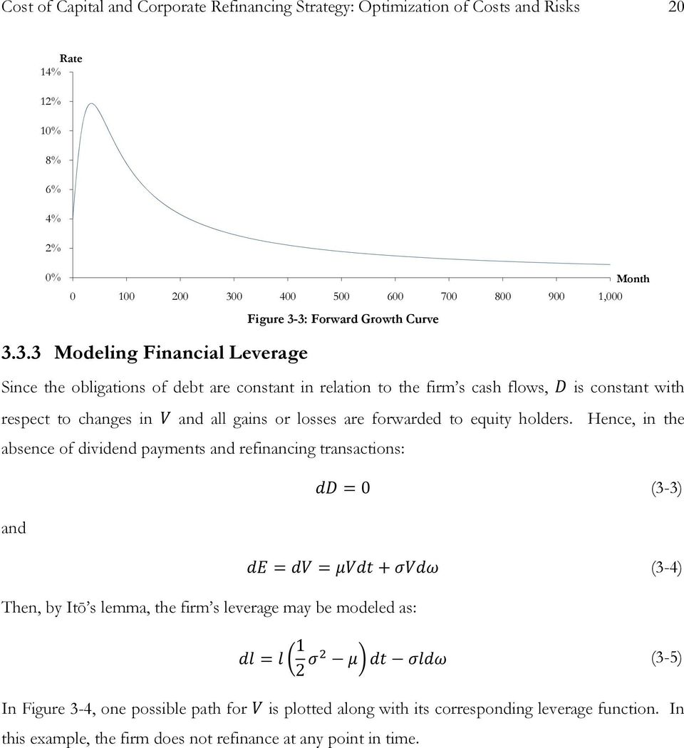 3.3 Modeling Financial Leverage Since the obligations of debt are constant in relation to the firm s cash flows, is constant with respect to changes in and all gains or losses are