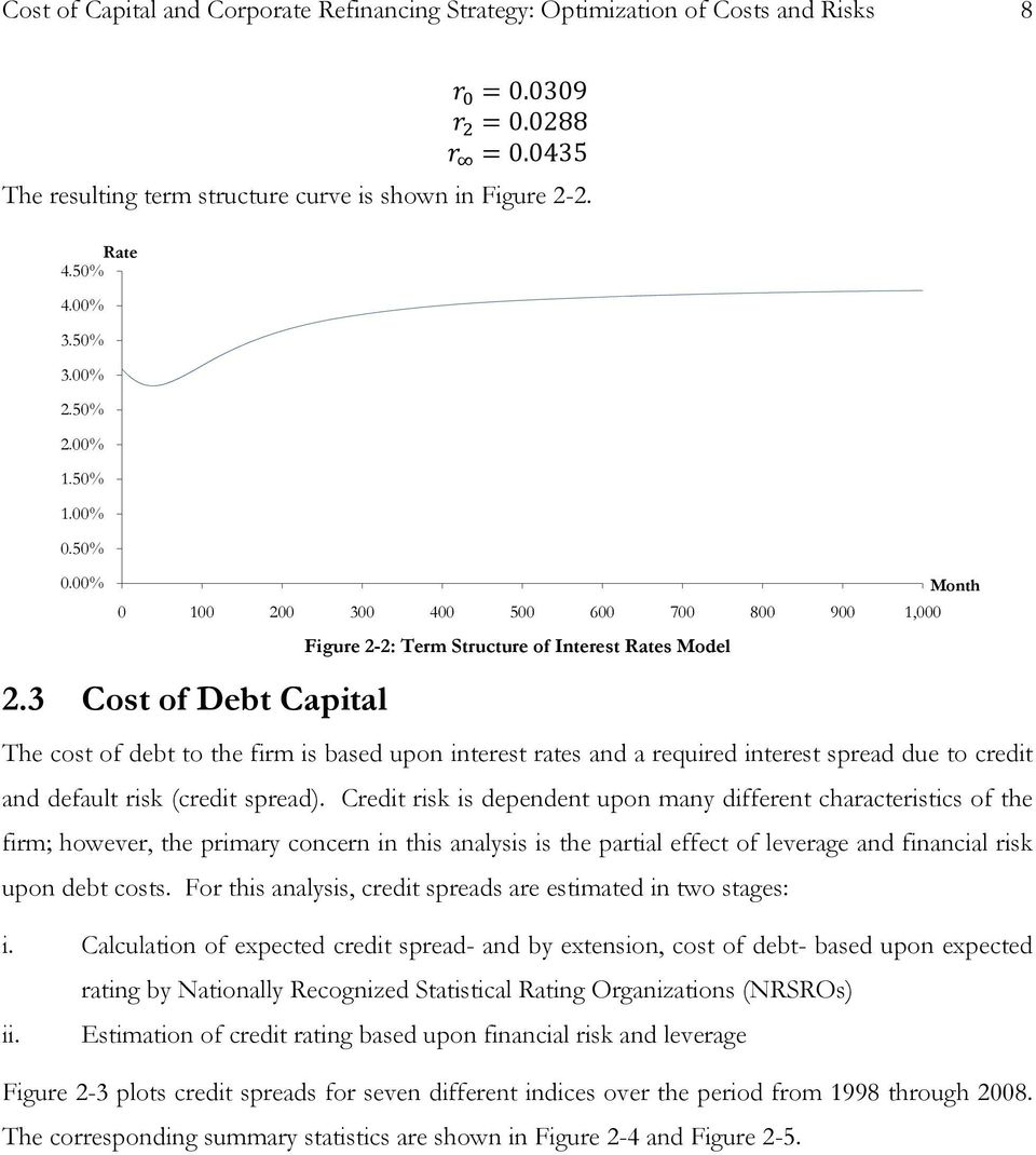 3 Cost of Debt Capital Figure 2-2: Term Structure of Interest Rates Model Month The cost of debt to the firm is based upon interest rates and a required interest spread due to credit and default risk