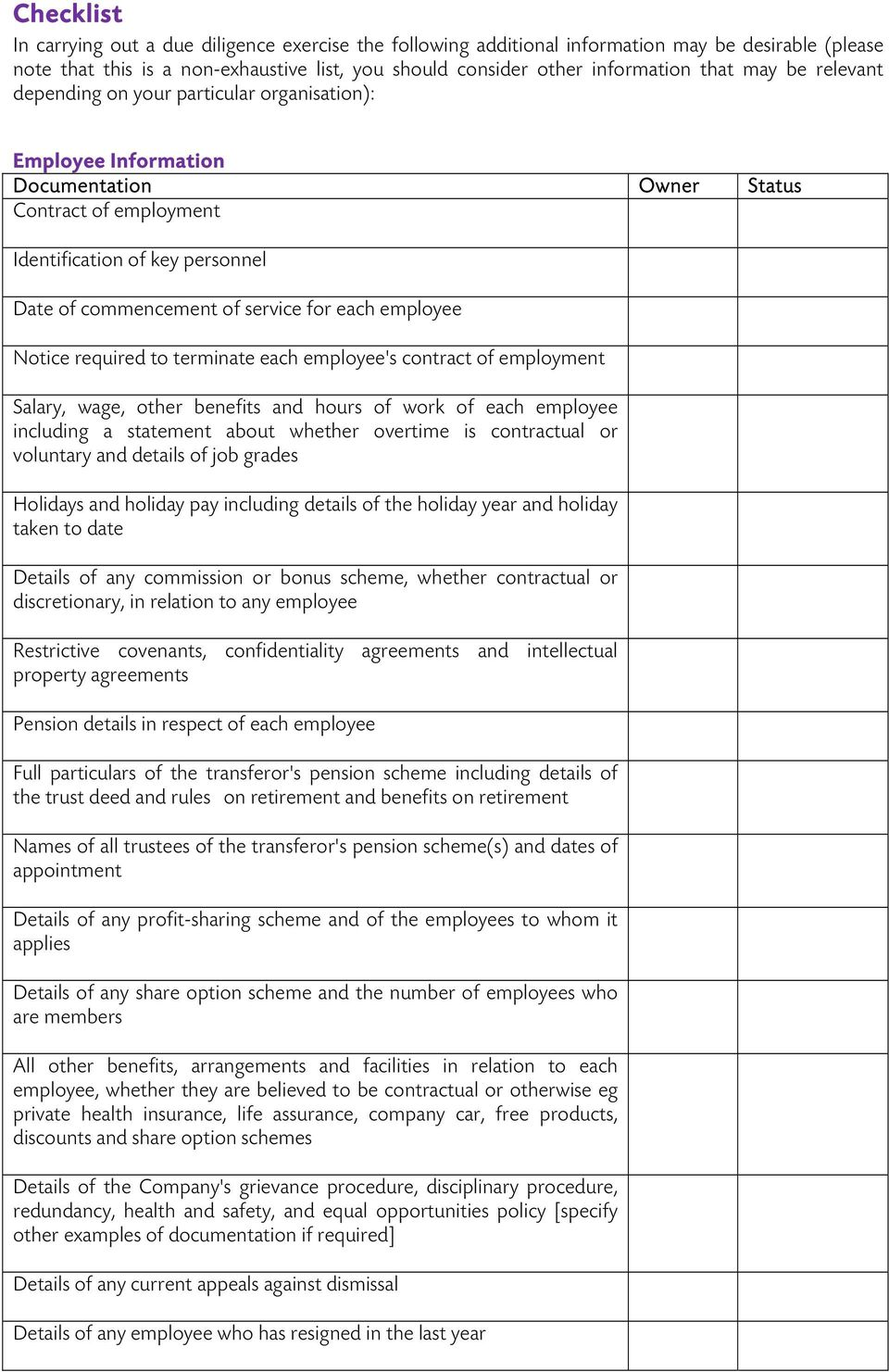 required to terminate each employee's contract of employment Salary, wage, other benefits and hours of work of each employee including a statement about whether overtime is contractual or voluntary