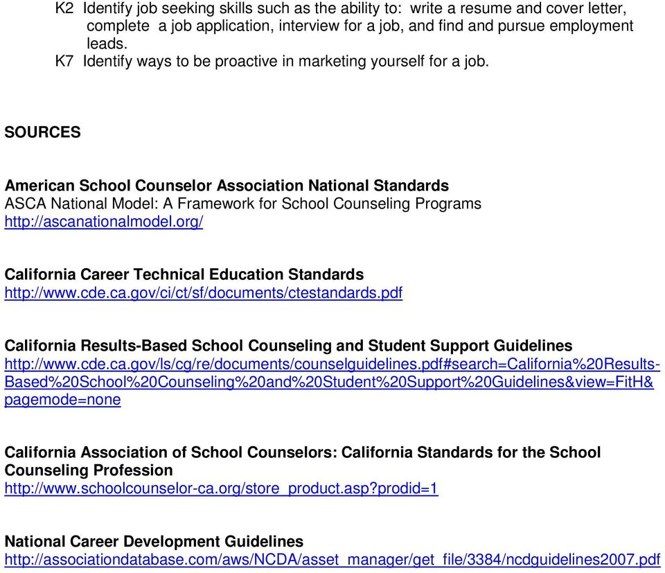 SOURCES American School Counselor Association National Standards ASCA National Model: A Framework for School Counseling Programs http://ascanationalmodel.