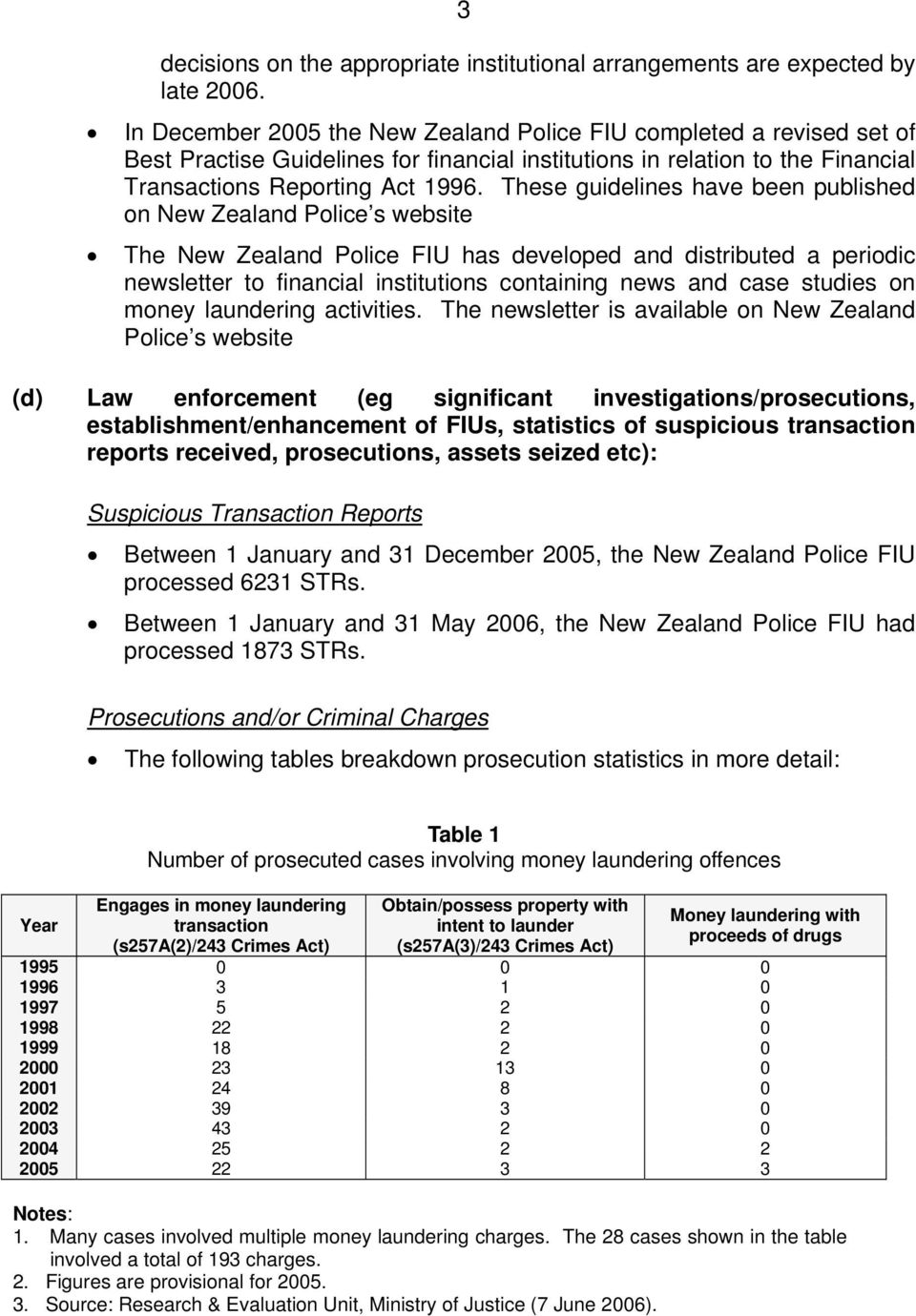 These guidelines have been published on New Zealand Police s website The New Zealand Police FIU has developed and distributed a periodic newsletter to financial institutions containing news and case