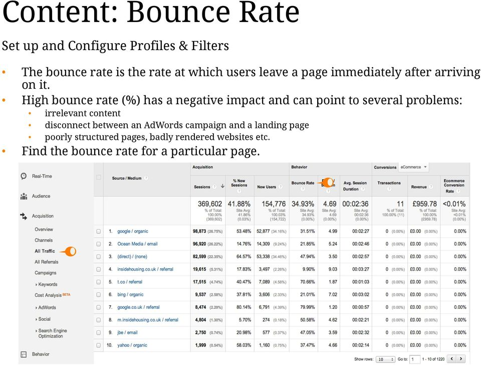 High bounce rate (%) has a negative impact and can point to several problems: irrelevant