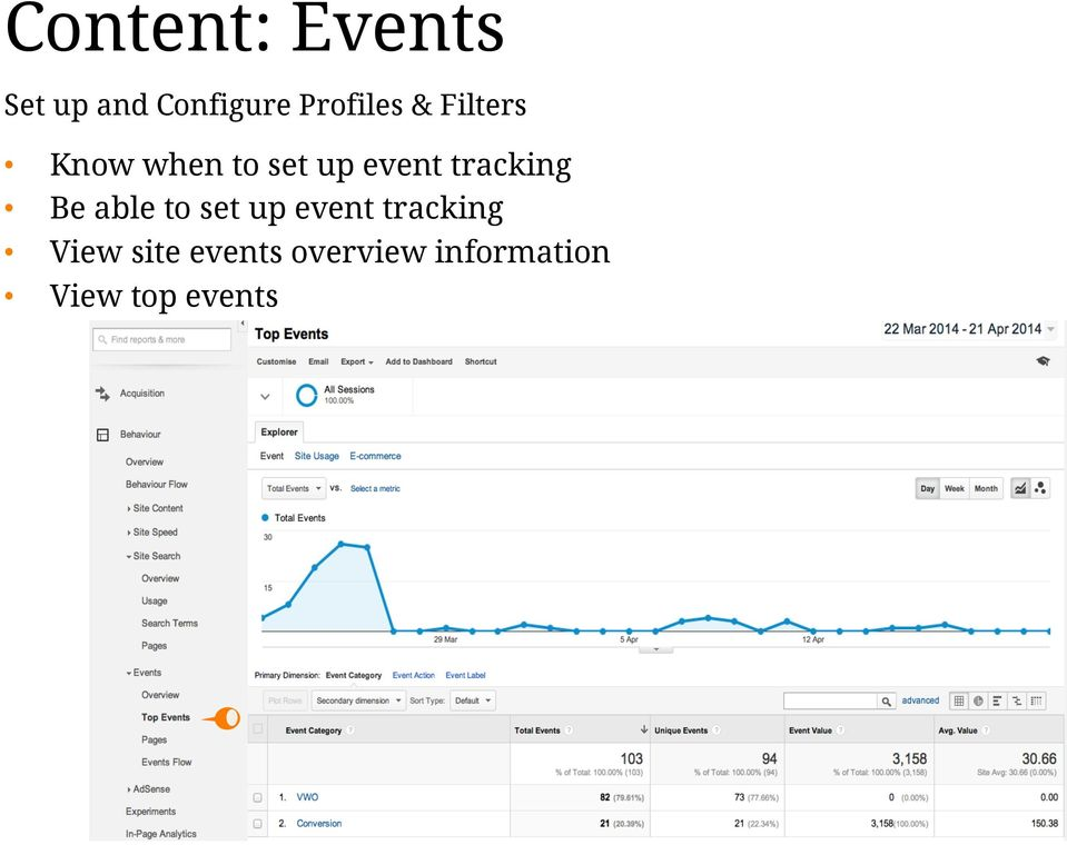up event tracking View site events