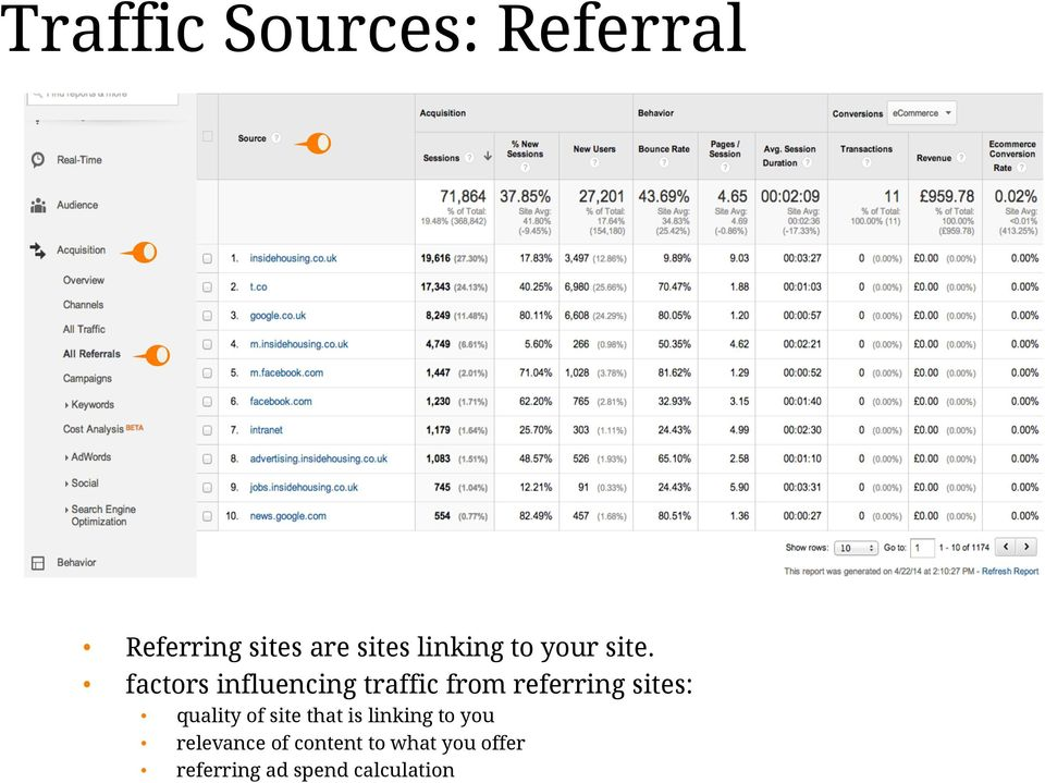 factors influencing traffic from referring sites: quality