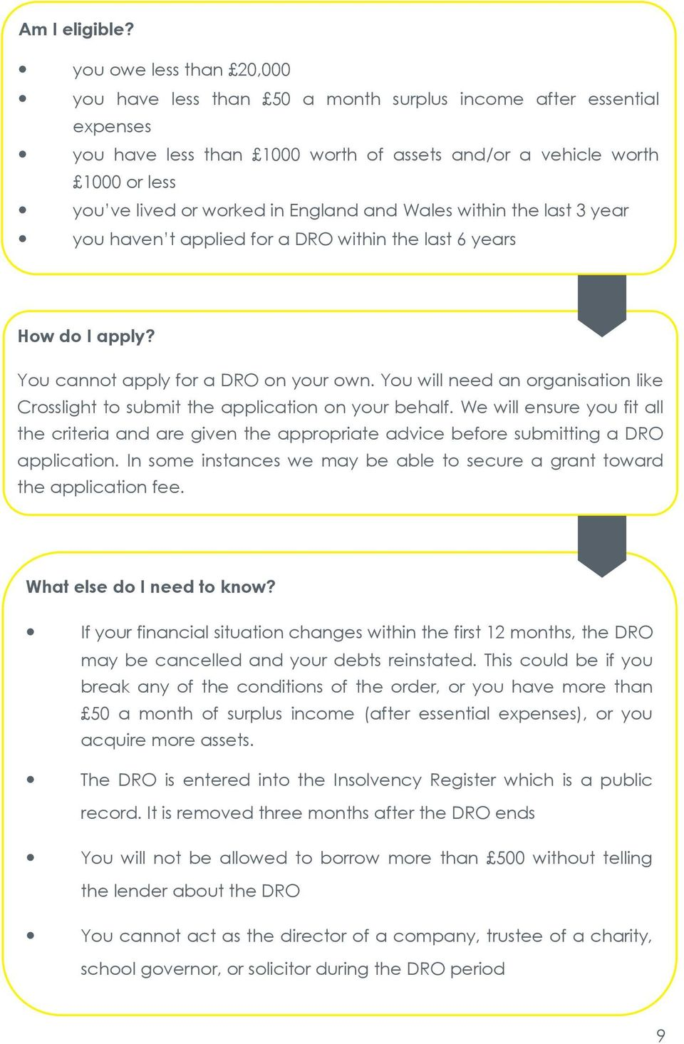 England and Wales within the last 3 year you haven t applied for a DRO within the last 6 years How do I apply? You cannot apply for a DRO on your own.