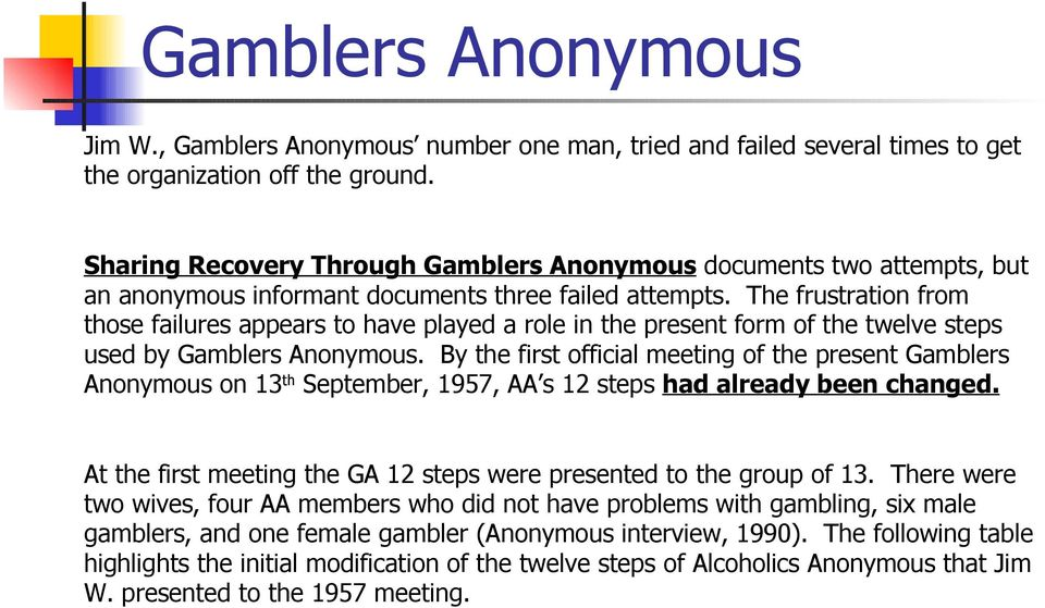 The frustration from those failures appears to have played a role in the present form of the twelve steps used by Gamblers Anonymous.