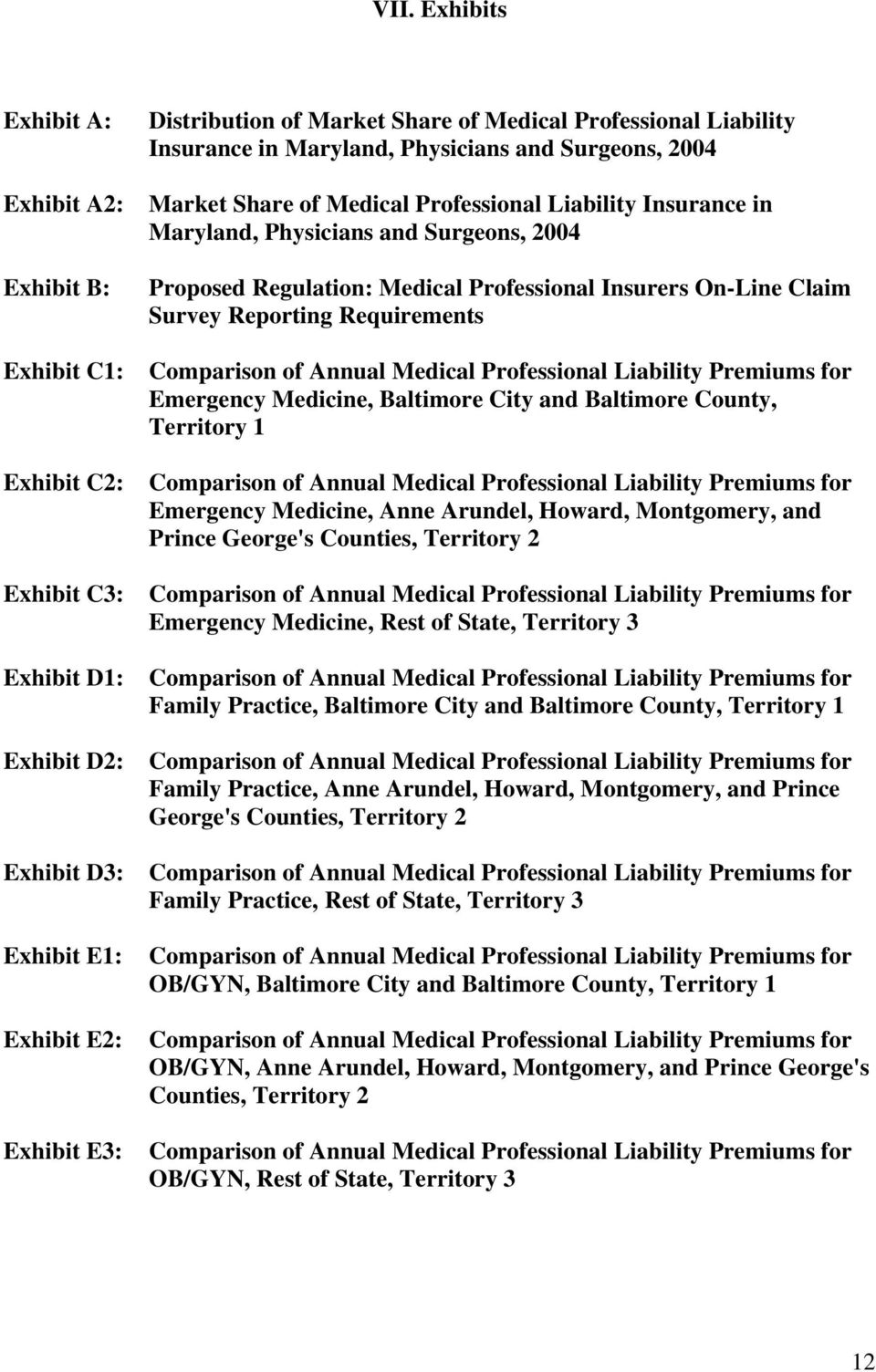 Medical Professional Insurers On-Line Claim Survey Reporting Requirements Comparison of Annual Medical Professional Liability Premiums for Emergency Medicine, Baltimore City and Baltimore County,