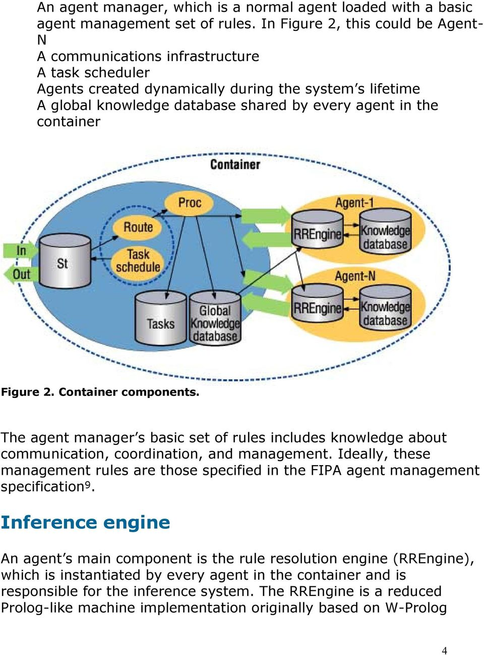 container Figure 2. Container components. The agent manager s basic set of rues incudes knowedge about communication, coordination, and management.