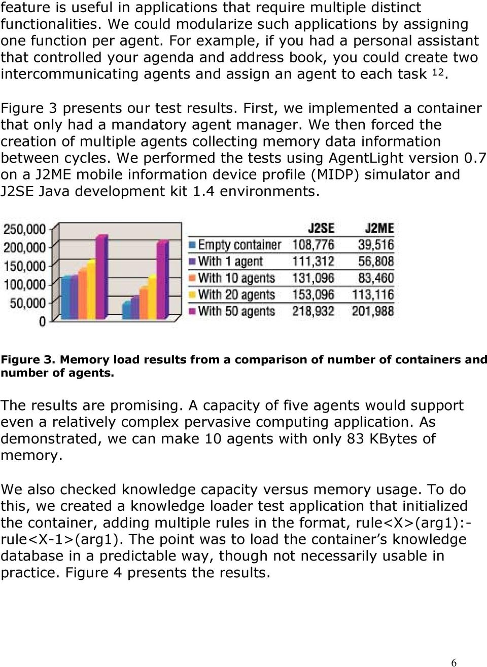 Figure 3 presents our test resuts. First, we impemented a container that ony had a mandatory agent manager. We then forced the creation of mutipe agents coecting memory data information between cyces.