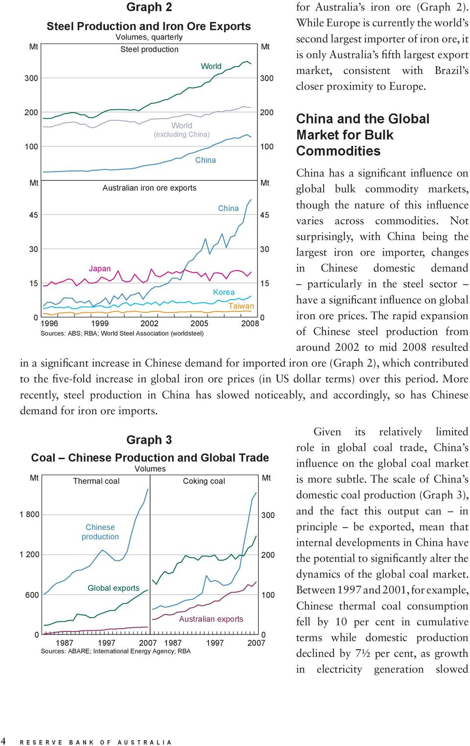 2 1 China and the Global Market for Bulk Commodities Australian iron ore exports China has a significant influence on global bulk commodity markets, 5 China though the nature of this influence 5