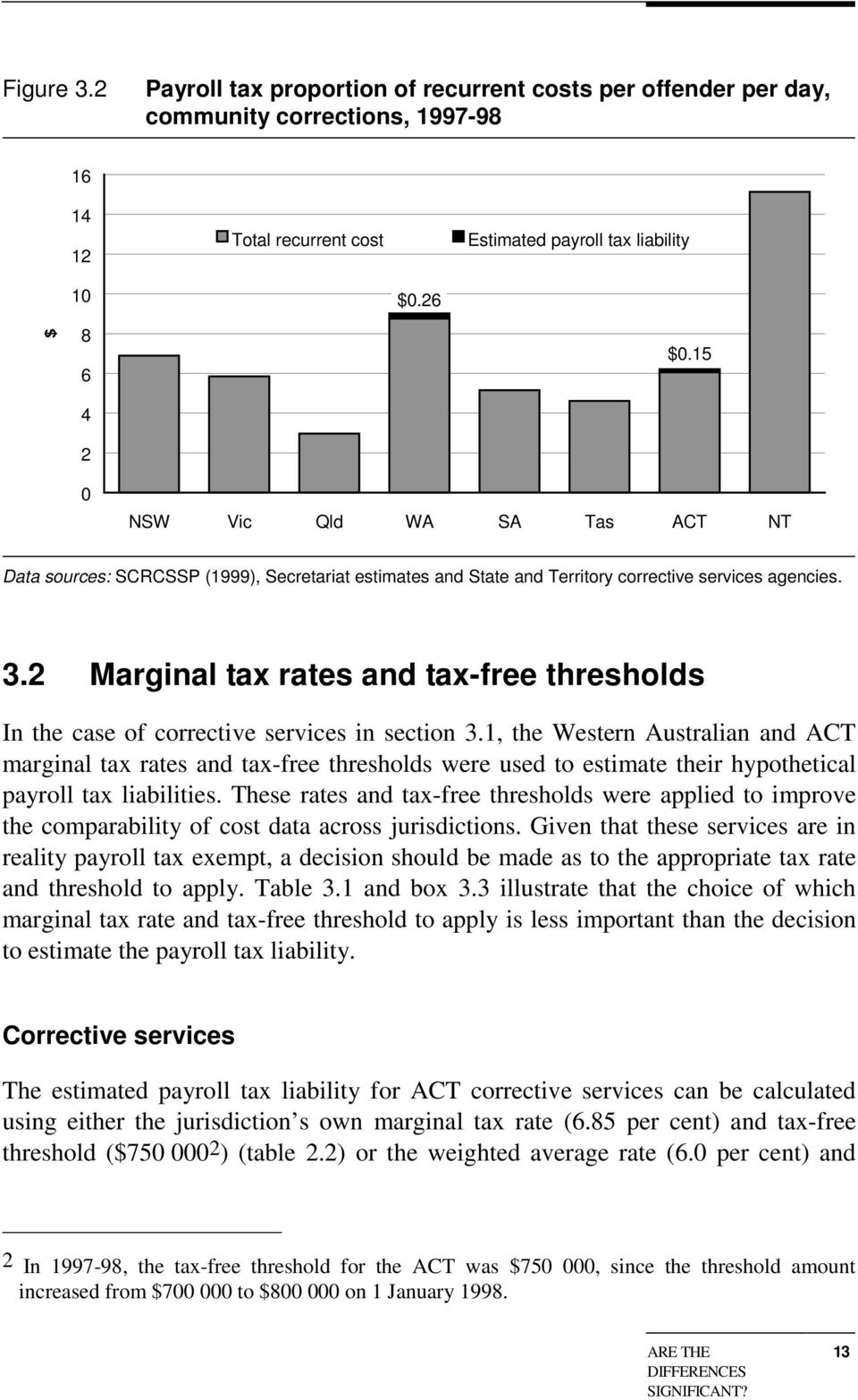 2 Marginal tax rates and tax-free thresholds In the case of corrective services in section 3.
