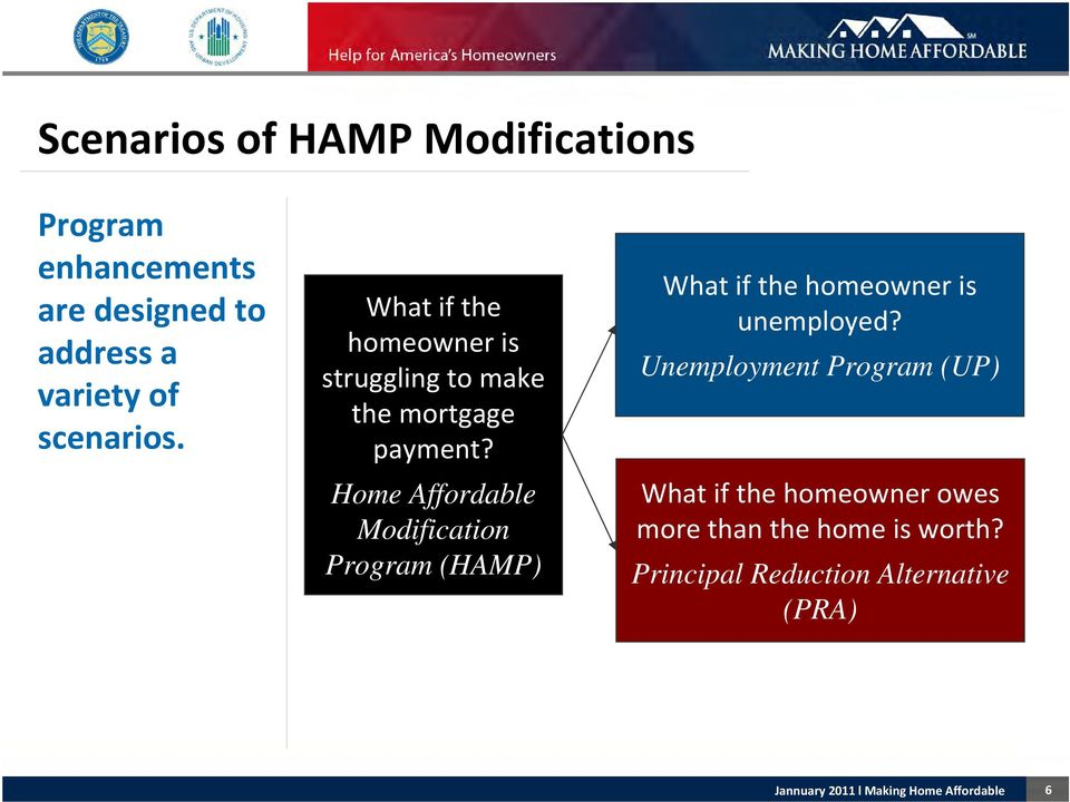 Home Affordable Modification Program (HAMP) What if the homeowner is unemployed?
