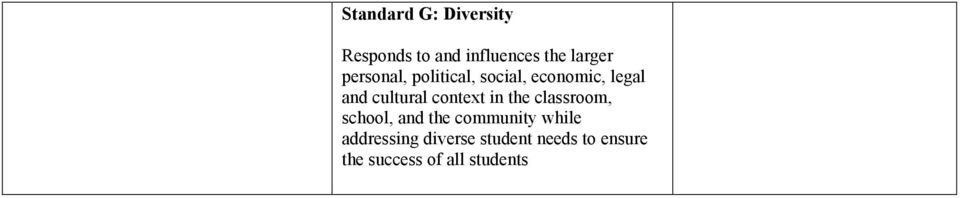cultural context in the classroom, school, and the