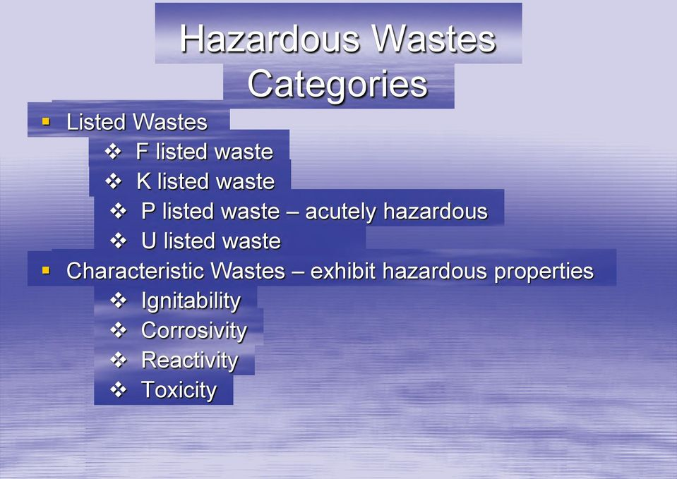 U listed waste Characteristic Wastes exhibit