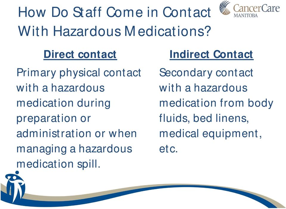 preparation or administration or when managing a hazardous medication spill.