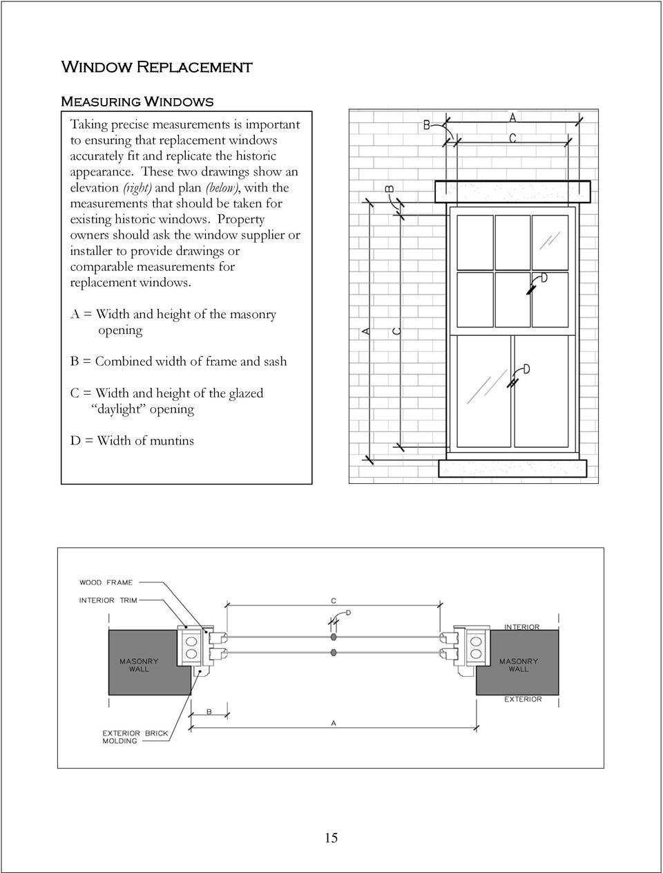 These two drawings show an elevation (right) and plan (below), with the measurements that should be taken for existing historic windows.