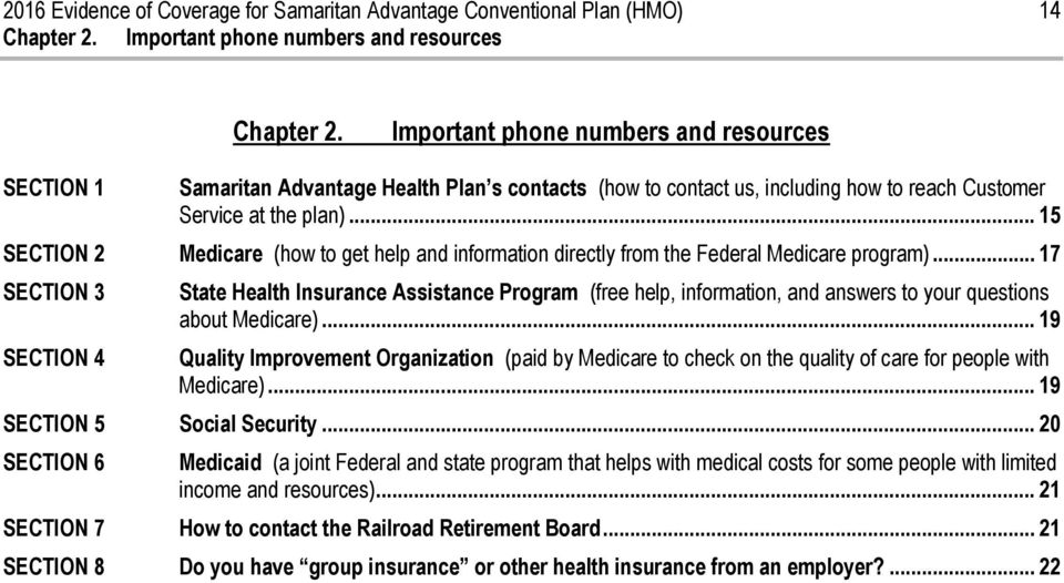 .. 15 SECTION 2 Medicare (how to get help and information directly from the Federal Medicare program).