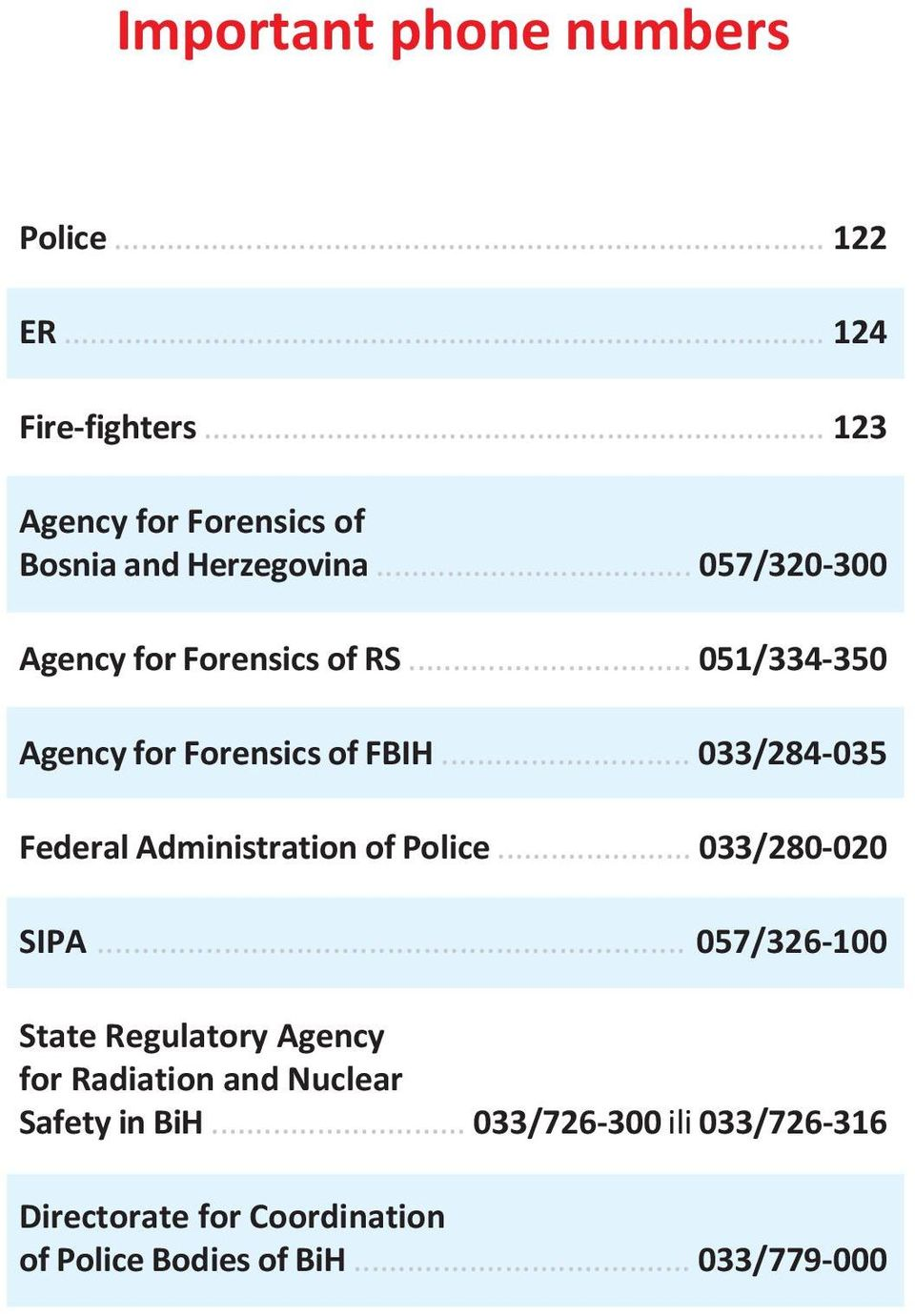 .. 051/334-350 Agency for Forensics of FBIH... 033/284-035 Federal Administration of Police... 033/280-020 SIPA.