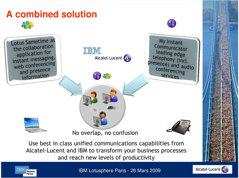 from Alcatel-Lucent and IBM to transform your