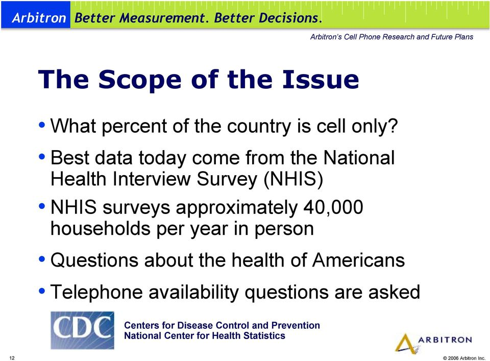 approximately 40,000 households per year in person Questions about the health of Americans