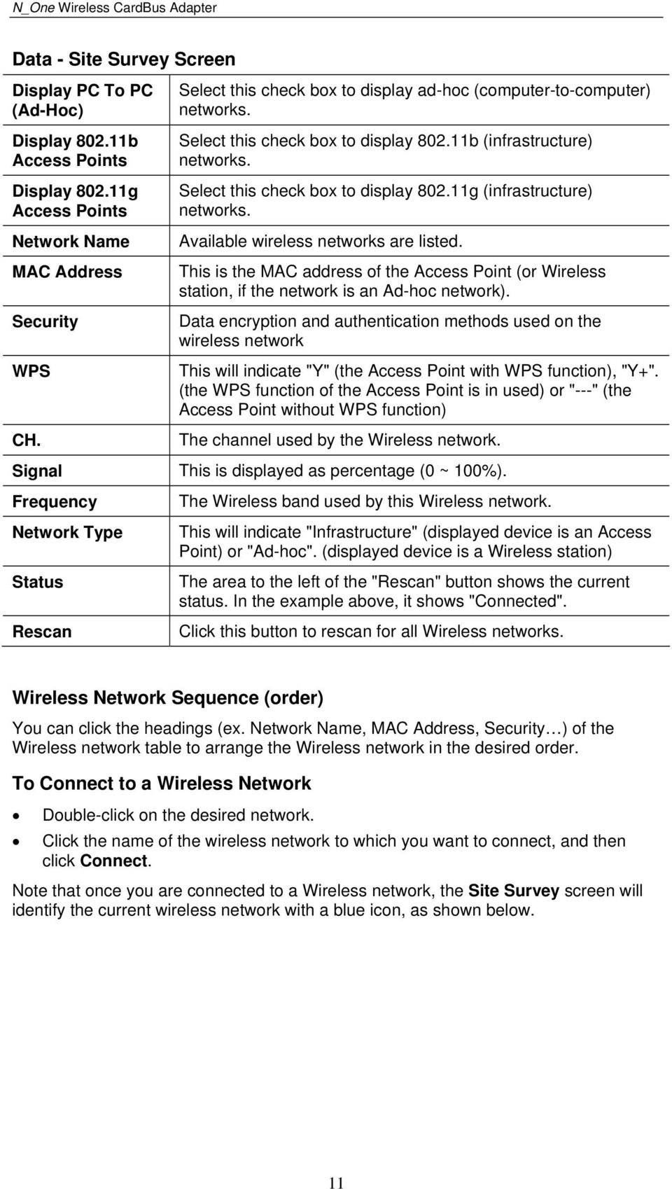 Available wireless networks are listed. This is the MAC address of the Access Point (or Wireless station, if the network is an Ad-hoc network).
