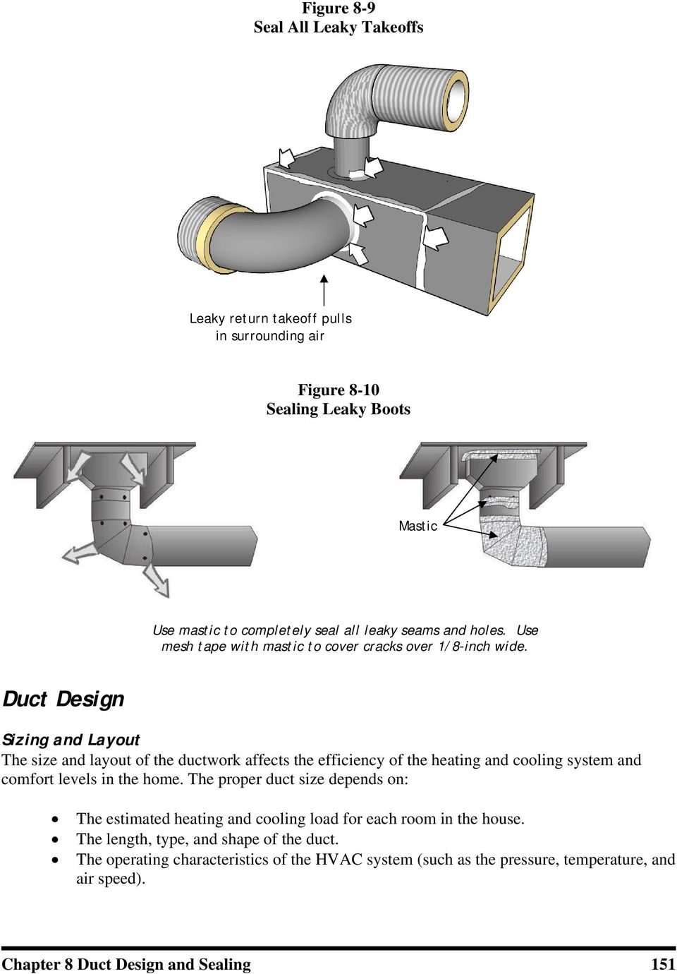 Duct Design Sizing and Layout The size and layout of the ductwork affects the efficiency of the heating and cooling system and comfort levels in the home.
