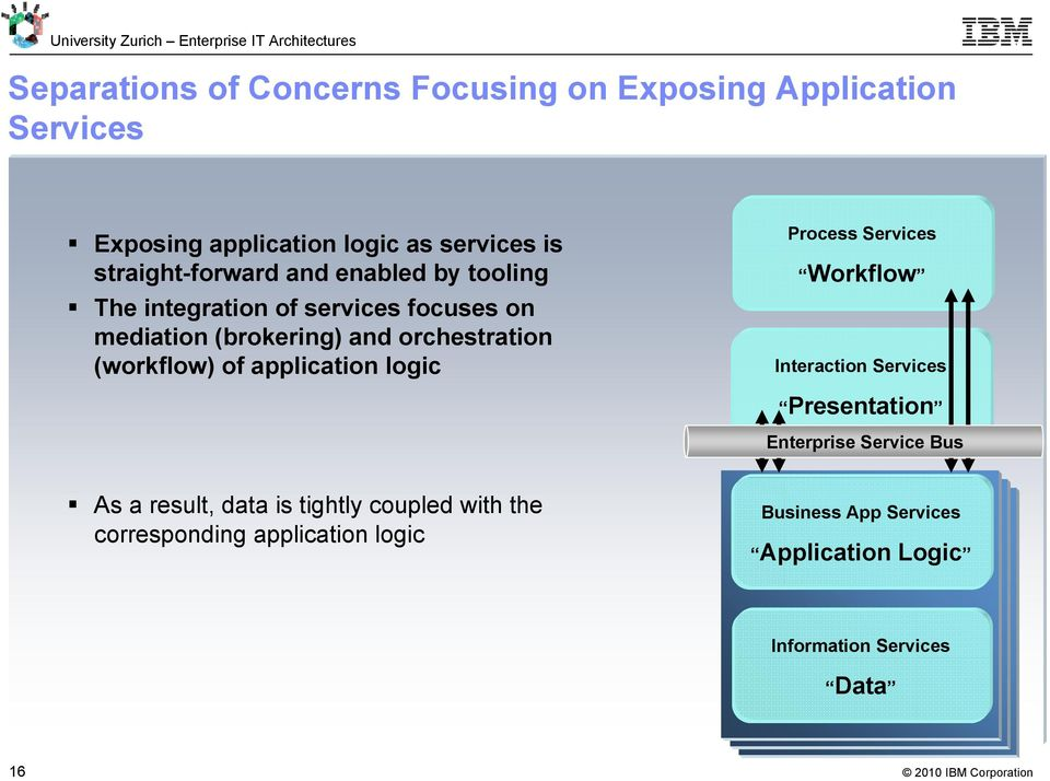 (workflow) of application logic Process Services Workflow Interaction Services Presentation Enterprise Service Bus As a