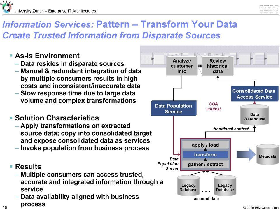 extracted source data; copy into consolidated target and expose consolidated data as services Invoke population from business process Results Multiple consumers can access trusted, accurate and