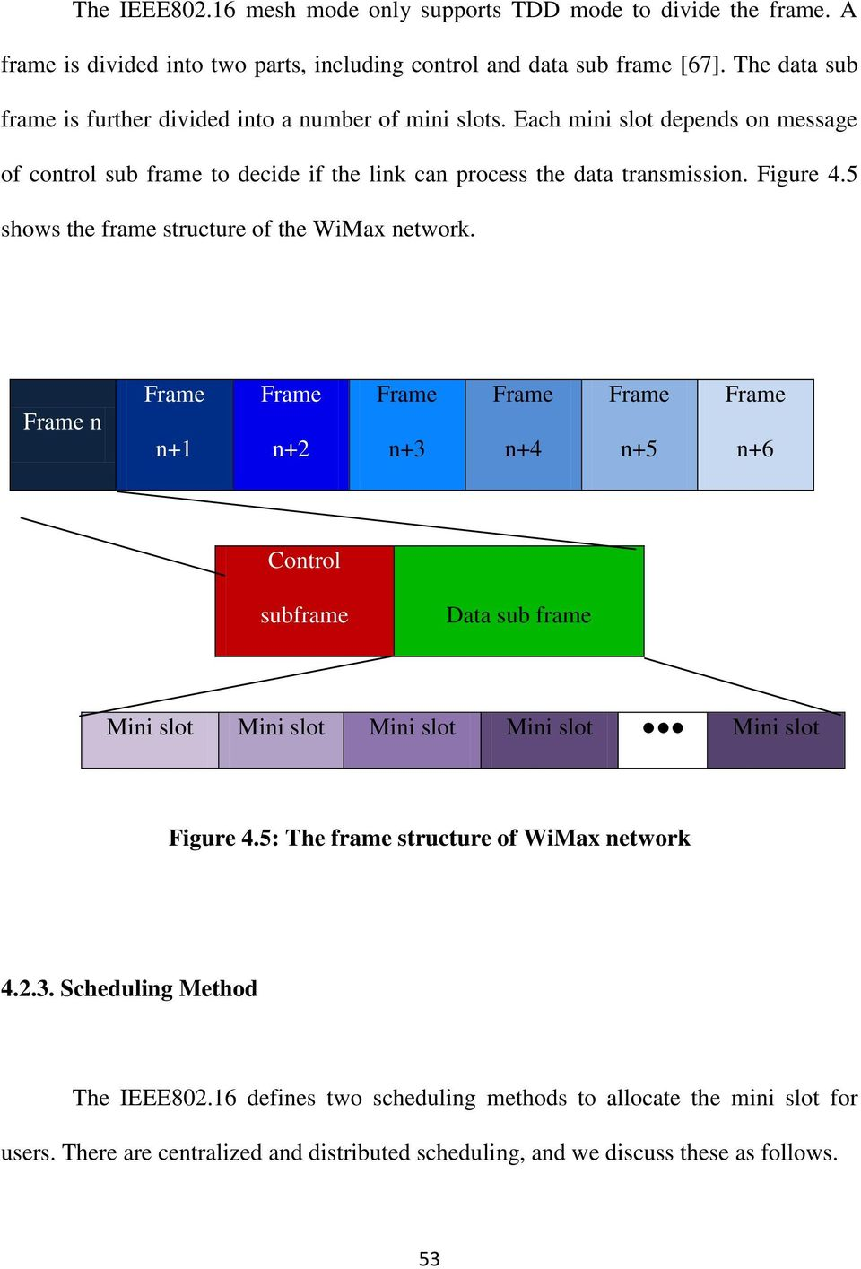 5 shows the frame structure of the WiMax network.