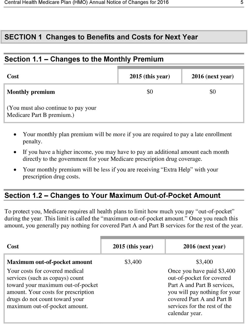 ) Your monthly plan premium will be more if you are required to pay a late enrollment penalty.