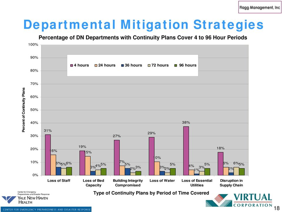 contingency plans in medical centres pdf