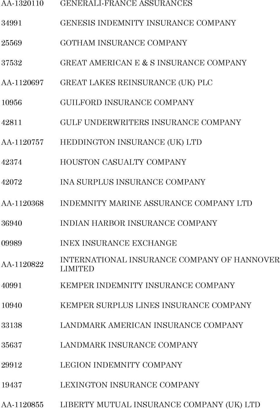 INDEMNITY MARINE ASSURANCE COMPANY LTD 36940 INDIAN HARBOR INSURANCE COMPANY 09989 INEX INSURANCE EXCHANGE AA-1120822 INTERNATIONAL INSURANCE COMPANY OF HANNOVER LIMITED 40991 KEMPER INDEMNITY
