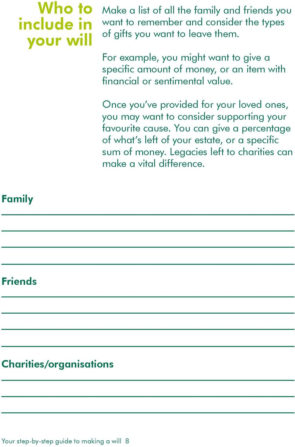 Once you ve provided for your loved ones, you may want to consider supporting your favourite cause.