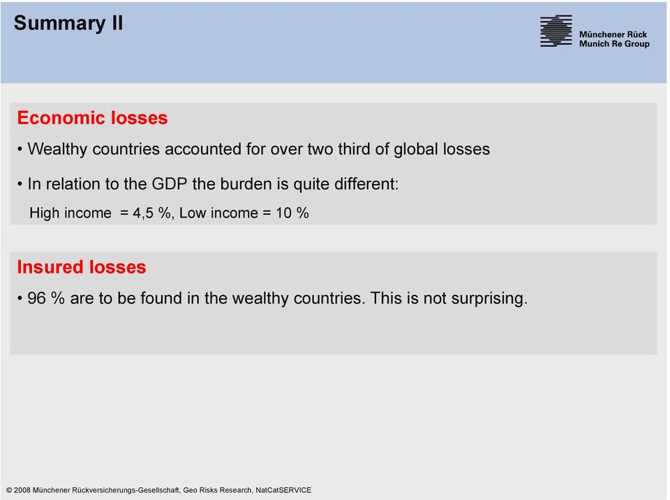 income = 10 % Insured losses 96 % are to be found in the wealthy countries.