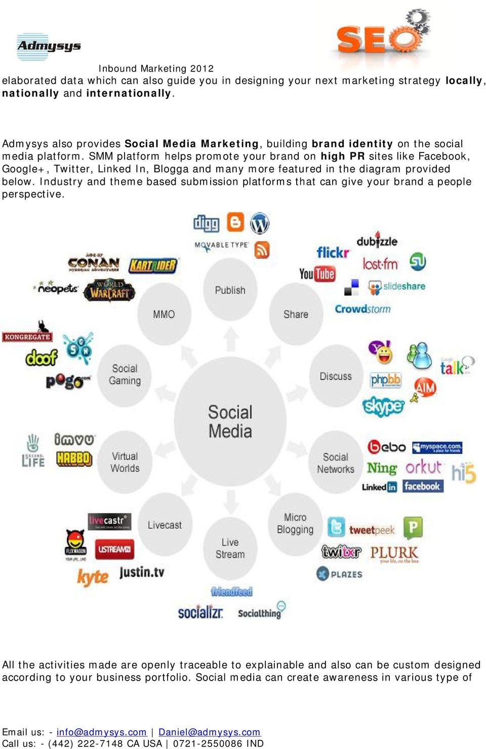 SMM platform helps promote your brand on high PR sites like Facebook, Google+, Twitter, Linked In, Blogga and many more featured in the diagram provided below.
