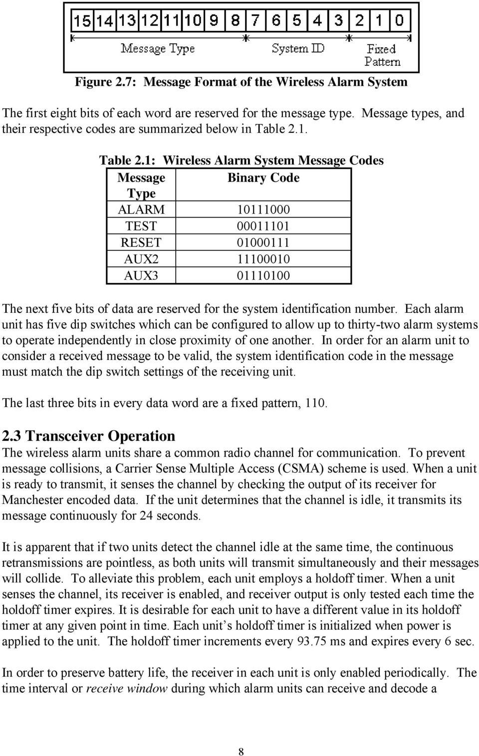 1: Wireless Alarm System Message Codes Message Binary Code Type ALARM 10111000 TEST 00011101 RESET 01000111 AUX2 11100010 AUX3 01110100 The next five bits of data are reserved for the system